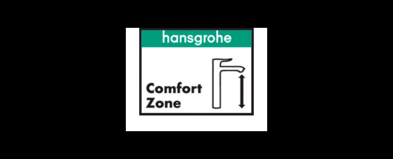 Wat is Hansgrohe ComfortZone?
