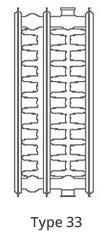 radiator type 33
