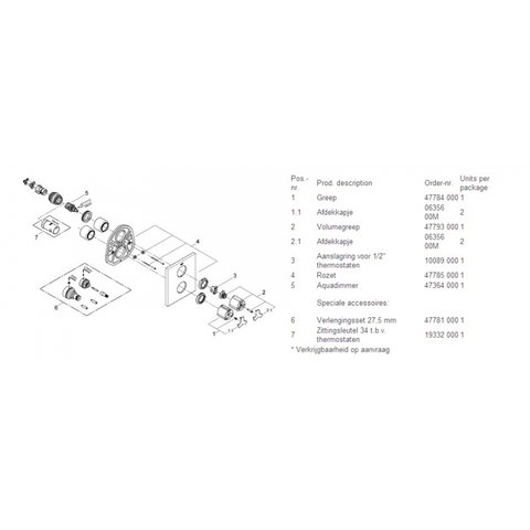 Grohe Allure afdekset voor badthermostaat t chroom