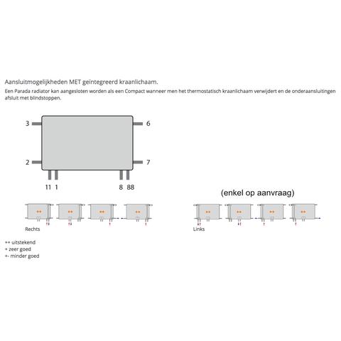 Radson E.Flow Parada vlakke paneelradiator - 400x600x108mm (H x L x D) - type 22