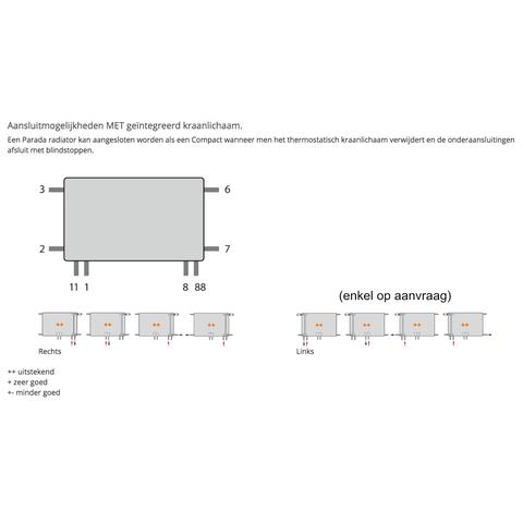 Radson E.Flow Parada vlakke paneelradiator - 400x600x68mm (H x L x D) - type 11
