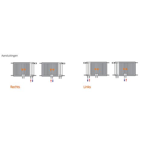 Radson E.Flow Integra paneelradiator  300x750x106mm (H x L x D) - type 22