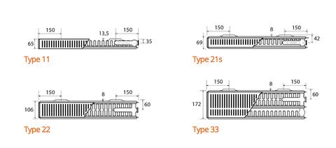 Radson E.Flow Integra paneelradiator  600x2100x69mm (H x L x D) - type 21s