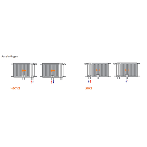 Radson E.Flow Integra paneelradiator  500x750x65mm (H x L x D) - type 11