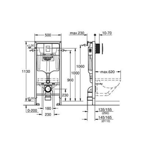 Grohe Rapid Sl wc element 3-in 1 set met bedieningsplaat