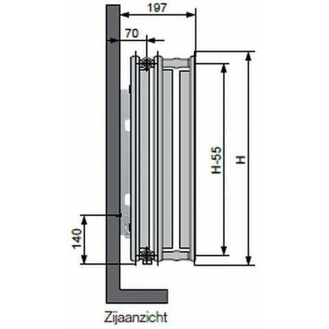 Vasco Flatline T33 paneelradiator type 33 - 140 x 50 cm (L x H)