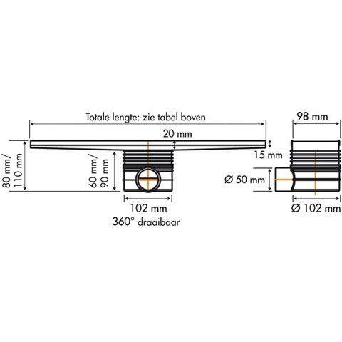 Easydrain Multi inbouwdeel douchegoot 110cm