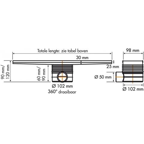 Easydrain Multi Tegel douchegoot 120cm