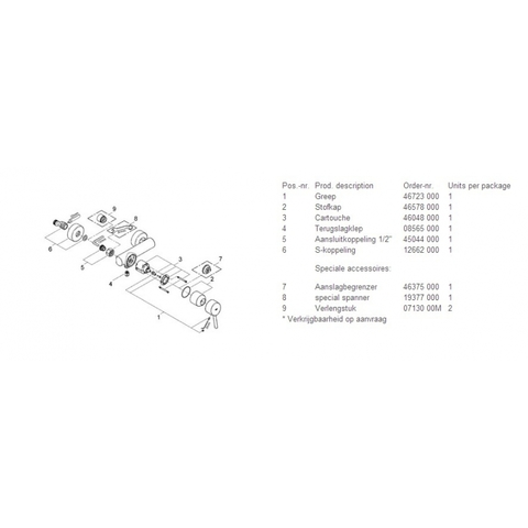 Grohe Concetto douchekraan 15 cm. chroom