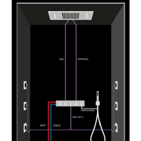 Hotbath Mate MHR4 High Flow thermostaat met 4 stopkranen chroom