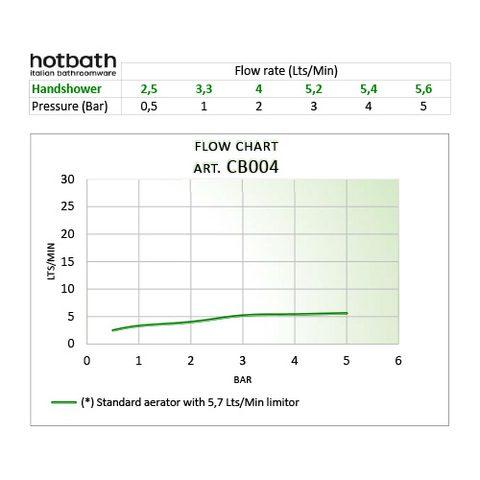 Hotbath Cobber X CX004 wastafelkraan met draaibare uitloop geborsteld messing PVD