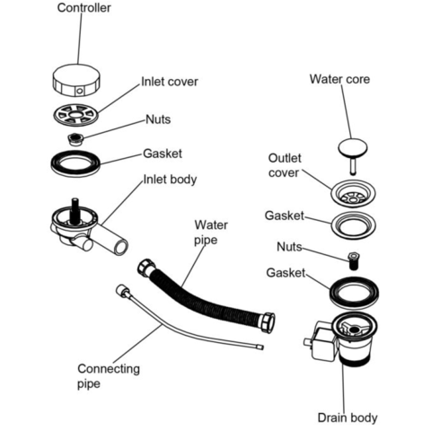 Regn badafvoer met overloopfunctie - chroom