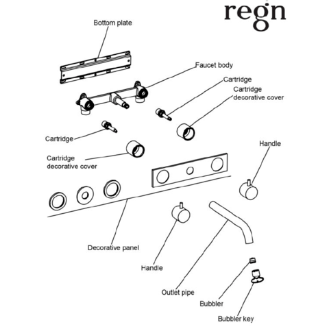 Regn 3-gats inbouw wastafelkraan - mat zwart