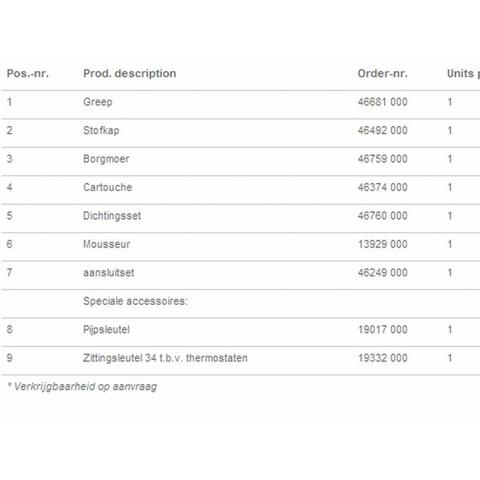 Grohe Eurosmart Cosmopolitan keukenkraan medium supersteel