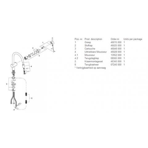 Grohe Minta keukenkraan c-uitloop - uittrekbare mousseur - chroom
