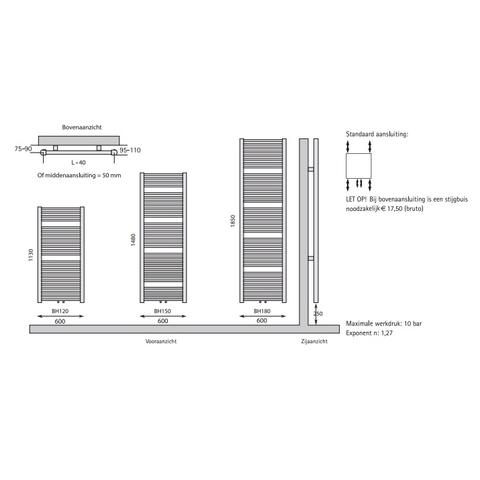 Instamat Base badkamerradiator 185 x 60 cm (H x L) mat zwart