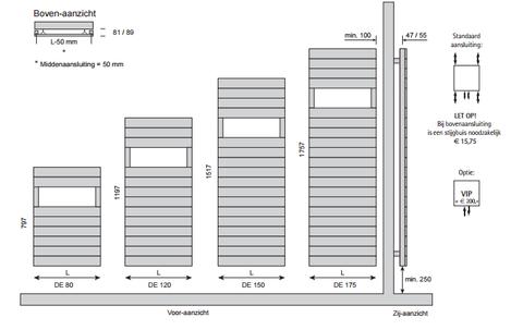Instamat Deco Enkel designradiator 151.7 x 75 cm (H x L) wit