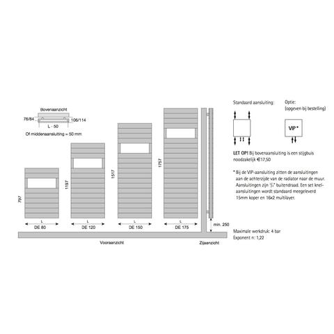 Instamat Deco dubbel designradiator 151.7 x 50 cm (H x L) wit vip-aansluiting