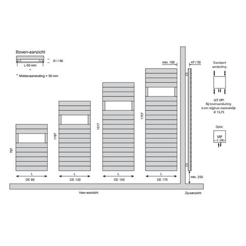 Instamat Deco Enkel designradiator 151.7 x 60 cm (H x L) wit vip-aansluiting