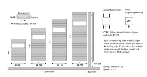 Instamat Deco dubbel designradiator 151.7 x 75 cm (H x L) wit vip-aansluiting