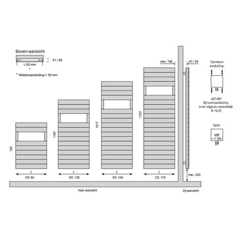 Instamat Deco Enkel designradiator 151.7 x 75 cm (H x L) wit vip-aansluiting