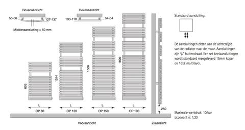 Instamat Opera badkamerradiator gebogen 124.4 x 49.8 cm wit