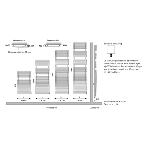 Instamat Opera badkamerradiator recht 124.4 x 50 cm wit
