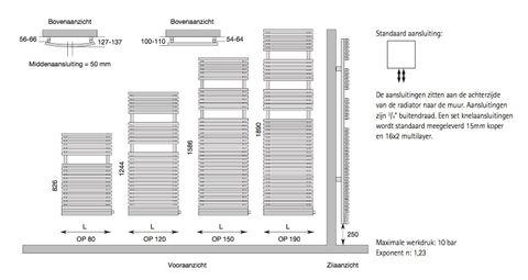 Instamat Opera badkamerradiator recht 158.6 x 50 cm wit