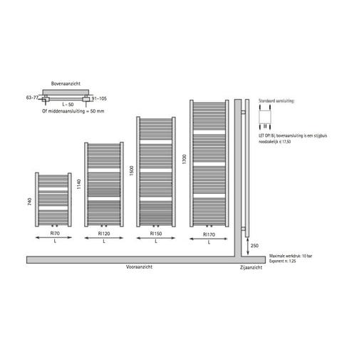Instamat Rim badkamerradiator 170 x 50 cm (H x L) wit