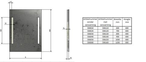 Blinq Nelid spiegel 100x80 cm.li.+re.led verlichting+sensor