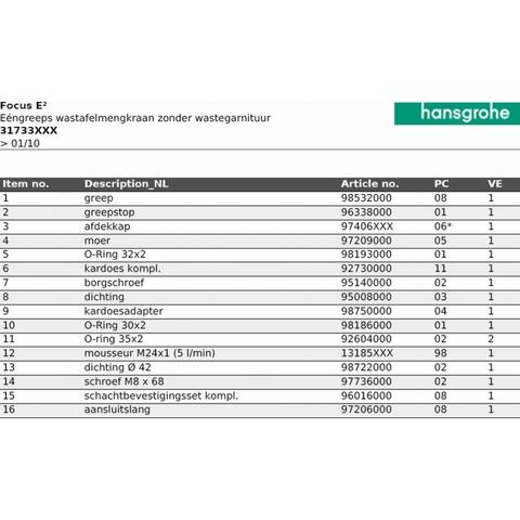 Hansgrohe Focus E2 wastafelkraan zonder waste