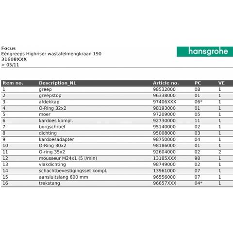 Hansgrohe Focus wastafelkraan 190 highriser met trekwaste chroom
