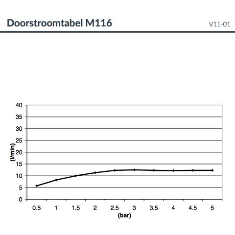 Hotbath Mate M116 hoofddouche rond  38cm met led verlichting chroom