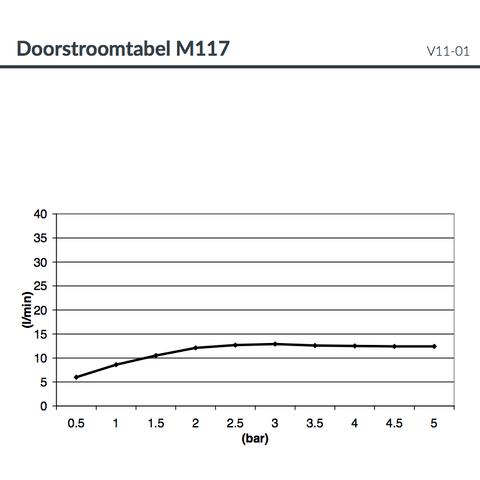 Hotbath Mate M117 hoofddouche vierkant 38cm met LED verlichting chroom