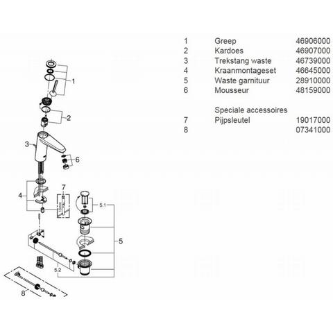 Grohe Eurodisc Joy wastafelkraan m-size met trekwaste chroom