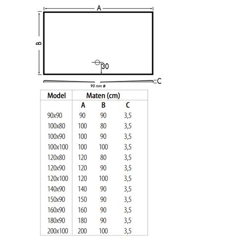 Xenz Flat douchevloer 120x80 cm Ebony