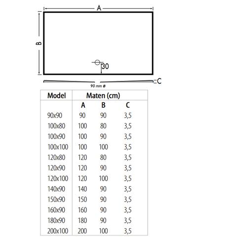 Xenz Flat douchevloer 150x90 cm Edelweiss