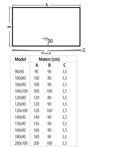 Xenz Flat douchevloer 150x90 cm Pergamon
