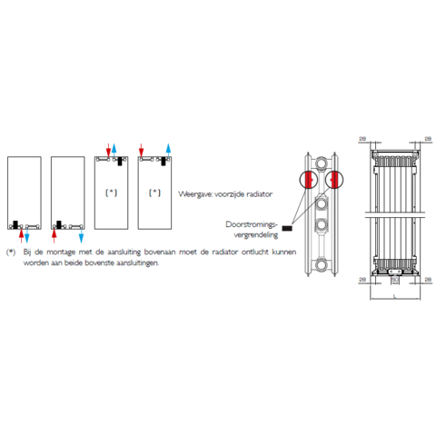 Henrad Alto Plan CT paneelradiator type 21 - 180 x 30 cm (H x L)