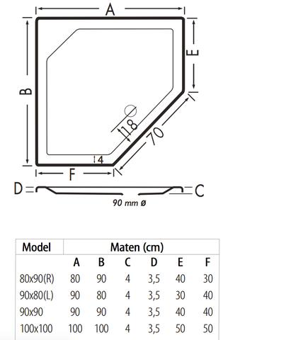 Xenz Marshall douchebak vijfhoekig 100x100cm Cement