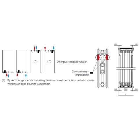 Henrad Alto Plan CT paneelradiator type 22 - 180 x 60 cm (H x L)