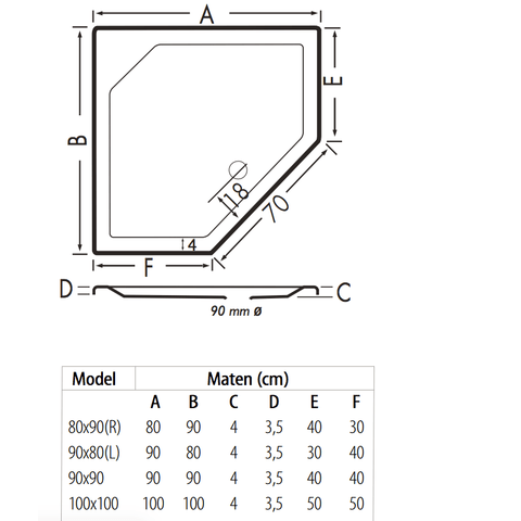 Xenz Marshall douchebak vijfhoekig 90x80cm Pergamon