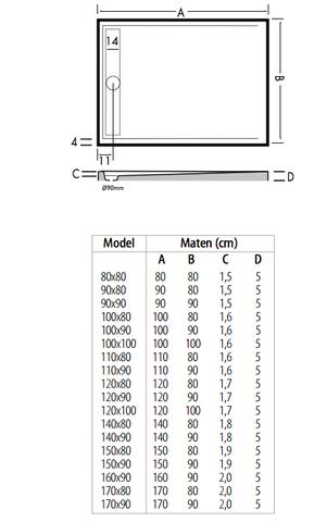 Xenz Easy Tray douchevloer 90x80cm Edelweiss