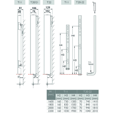 Henrad Alto Plan CT paneelradiator type 22 - 200 x 70 cm (H x L)