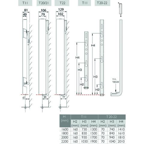 Henrad Alto Plan CT paneelradiator type 21 - 220 x 50 cm (H x L)