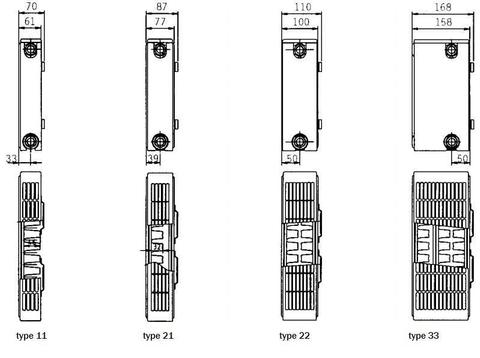 Henrad Compact paneelradiator type 22 - 180 x 30 cm (L x H)