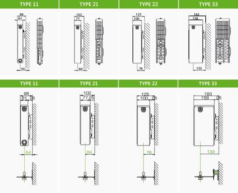 Henrad Premium Eco paneelradiator type 21 - 80 x 40 cm (L x H)