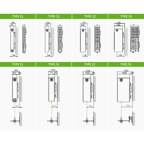 Henrad Premium Eco paneelradiator type 22 - 160 x 40 cm (L x H)
