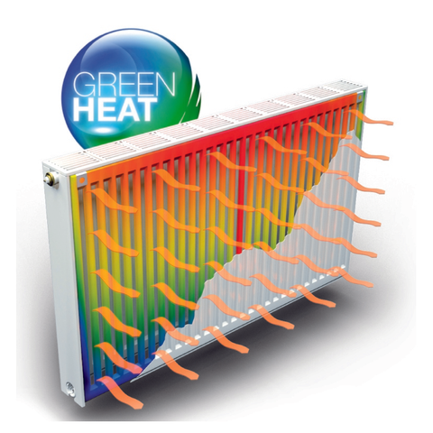Henrad Premium Eco paneelradiator type 33 - 120 x 40 cm (L x H)