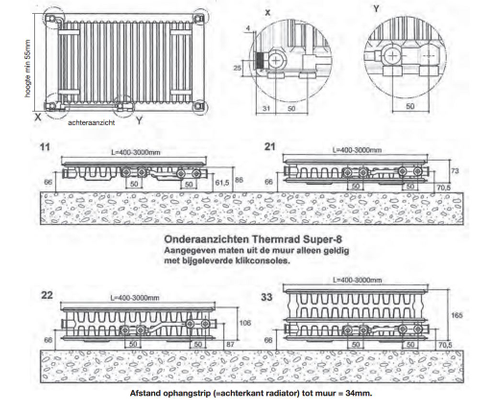 Thermrad Super 8 Compact paneelradiator type 22 - 280 x 40 cm (L x H)